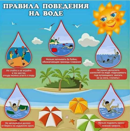 Безопасность жизнидеятельности детей на воде в летний период